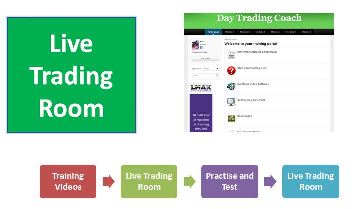 Tc pro trading system
