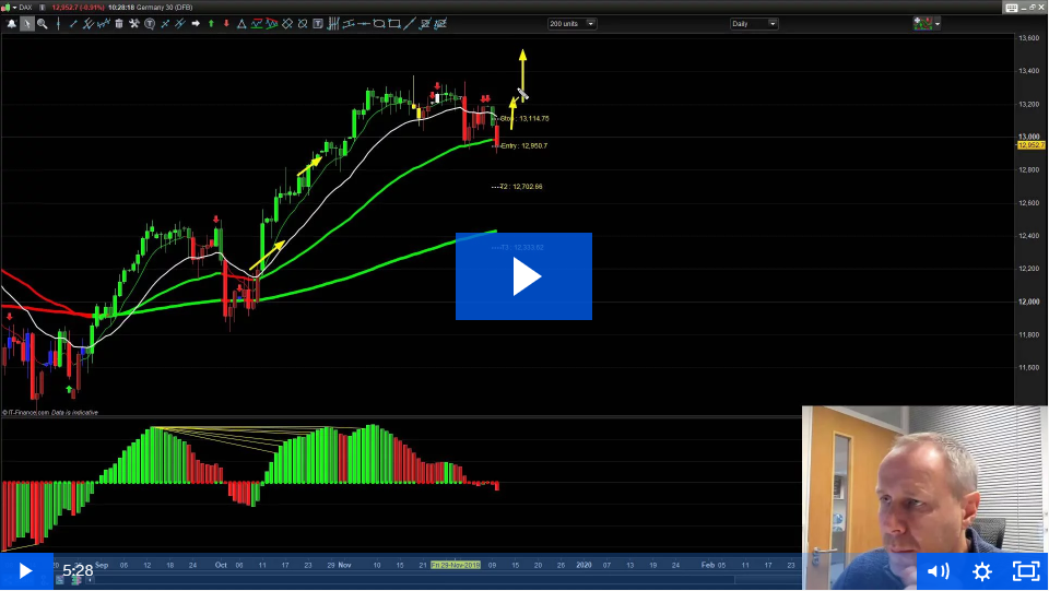 DAX and FTSE Trades