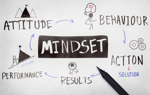 Have a good mindset for trading