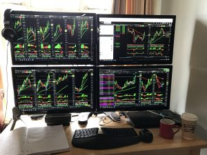 Professional trading screen setup