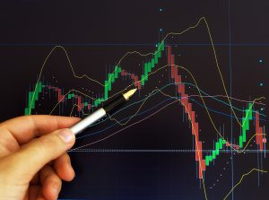 technical analysis of trading charts