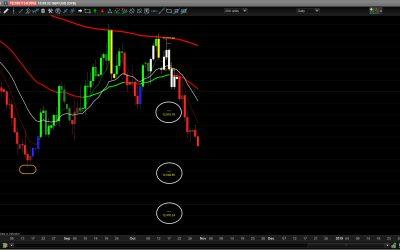GBPUSD Market Analysis