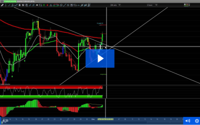 4th December – £534 profit banked this morning