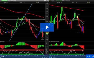 Trend Predictor bringing another 70 Pip profit