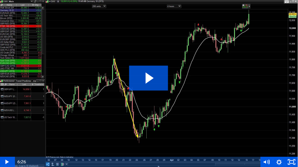 Big Trades With The Trend Predictor