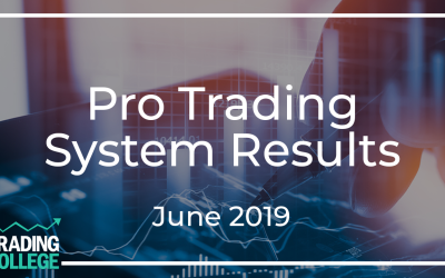 Pro-Trading System Results – June