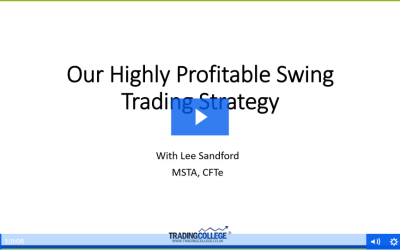 Our Highly Profitable Swing Trading Strategy