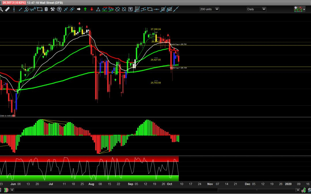 £16,635 Profit Using This Strategy