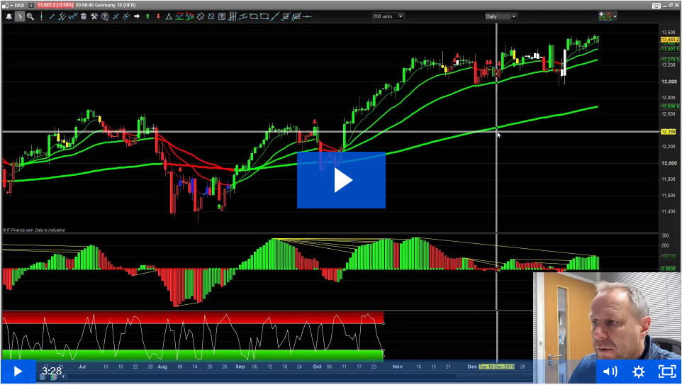 DAX update January 21st + Free Webinar this Evening