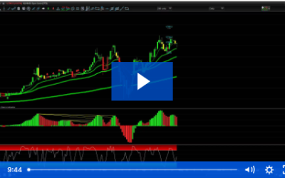 How To Trade Momentum