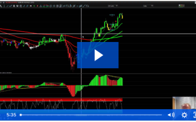 How to spot reversal trades for £1,300 profit