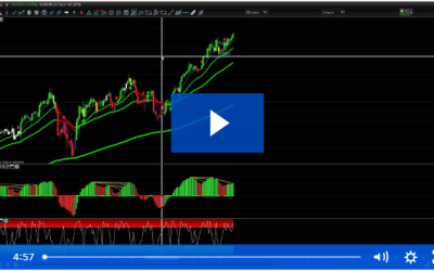 Lees day trade in the FTSE