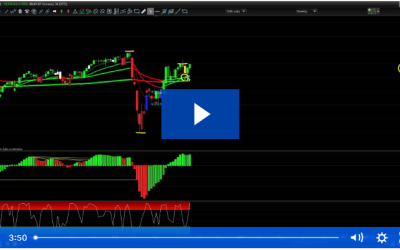 DAX Morning Trade – 60 Points Trade