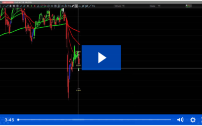 £18,780 Profit in 2 Days using this Strategy