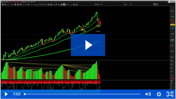 Great Trade Signals This Week