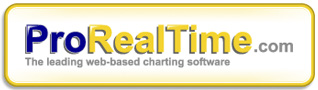 ProRealTime_logo