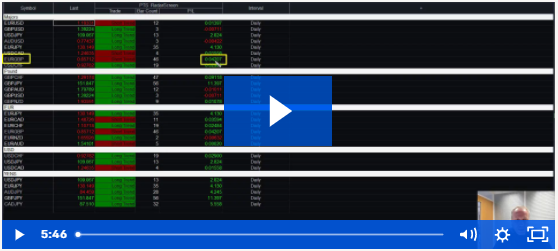 V11 Indicator Installation & Configuring Fib Expansions & Retracements